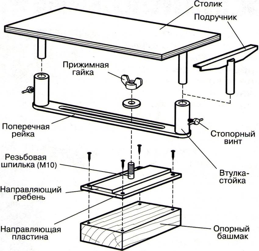 Схема конструкции стола для фрезера