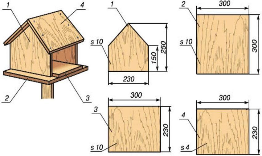 Чертеж кормушки из фанеры: 1 - боковая стенка 2 шт., 2 - основание, 3 - дно, 4 - крыша 2 шт.