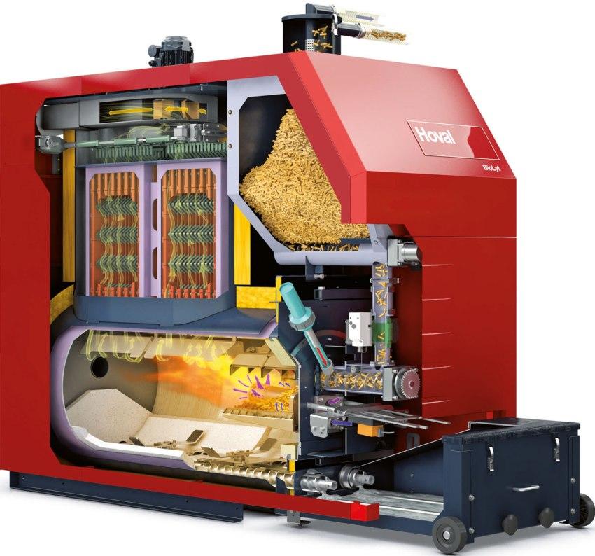 Управление пеллетным котлом заключается в дозировании и подаче топлива в камеру сгорания