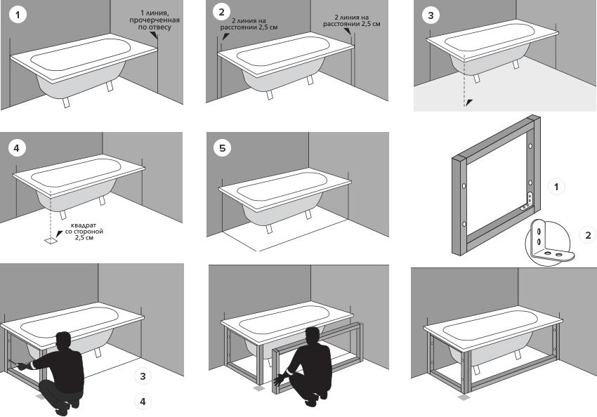 Инструкция по монтажу каркаса для раздвижного экрана своими руками