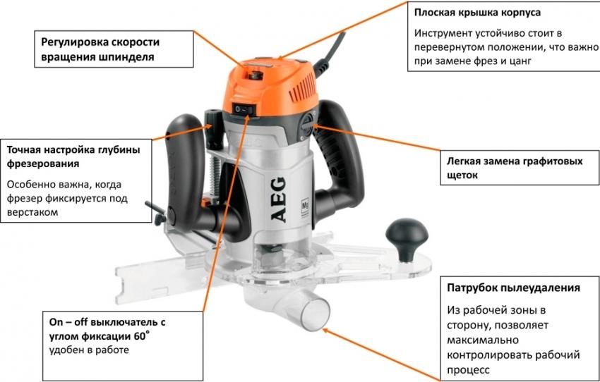 Обзор дополнительных функций на примере ручного фрезера от компании AEG