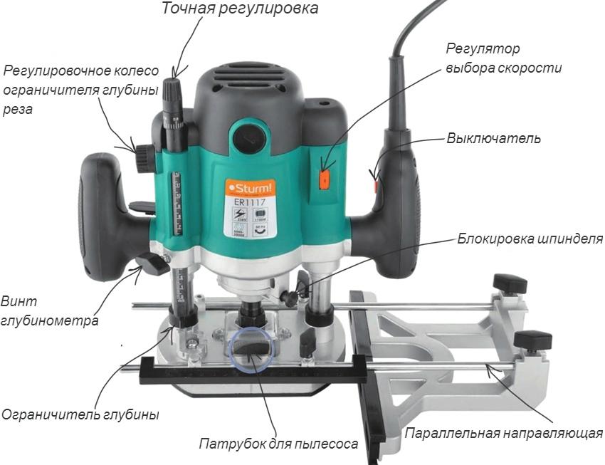 Схема устройства ручного фрезера по дереву