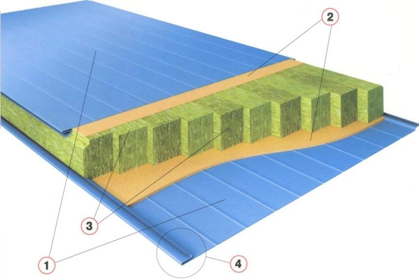 Конструкция стеновой сэндвич-панели: 1 - оцинкованная сталь с полимерным покрытием, 2 - двухкомпонентный клей на полиуретановой основе, 3 - конструкционные ламели минеральной ваты на основе базальтового волокна, 4 - лабиринтное замковое соединение