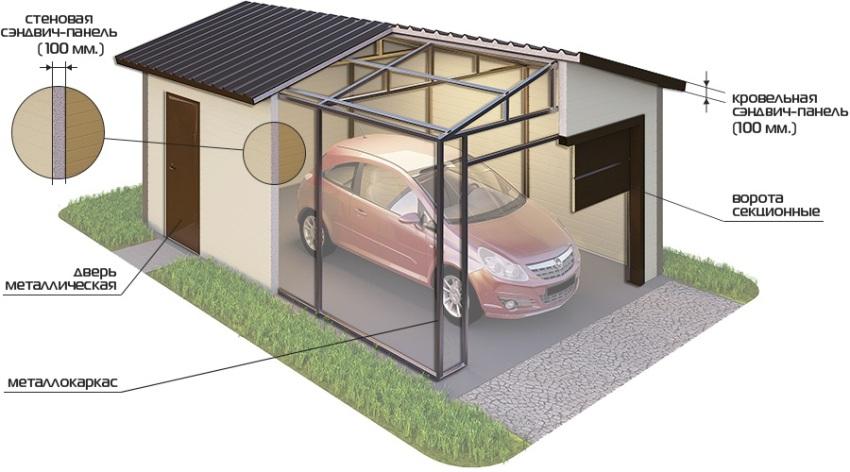 3D-проект гаража из сендвич листов