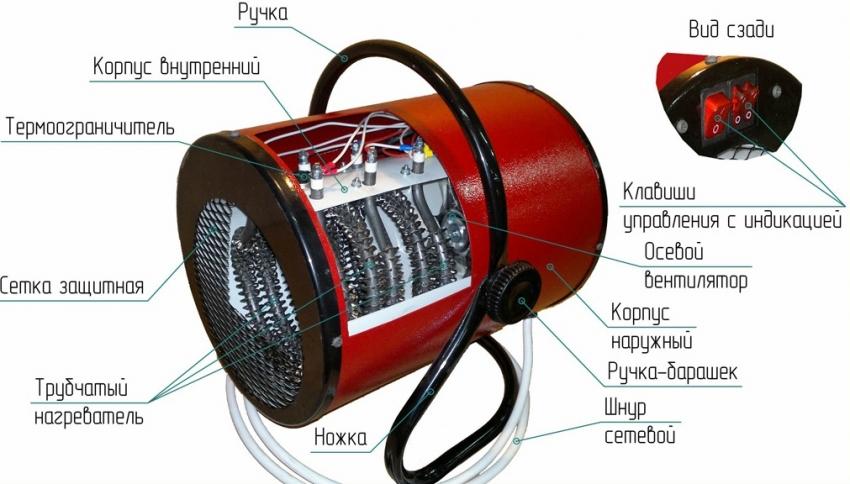 Устройство тепловой электрической пушки