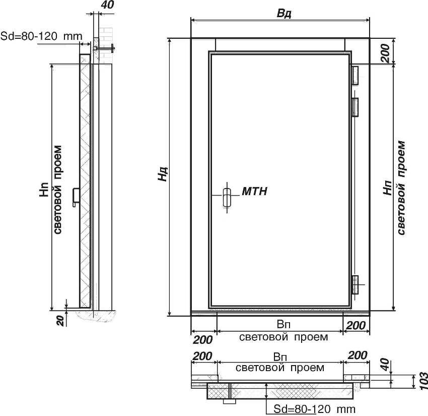 Схематическое изображение размеров входной двери