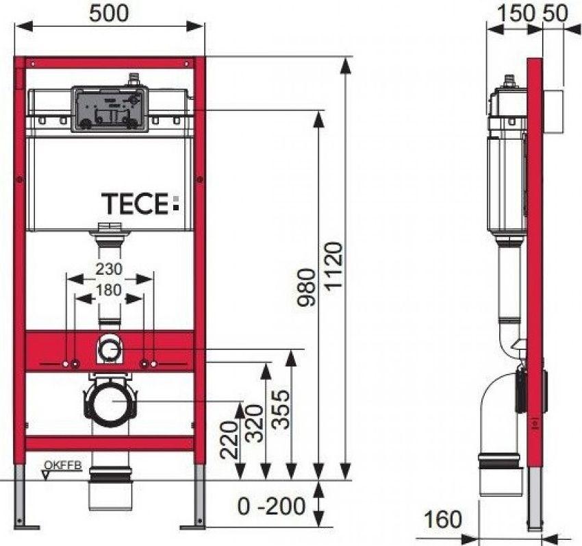 Стандартные размеры инсталляции для унитаза