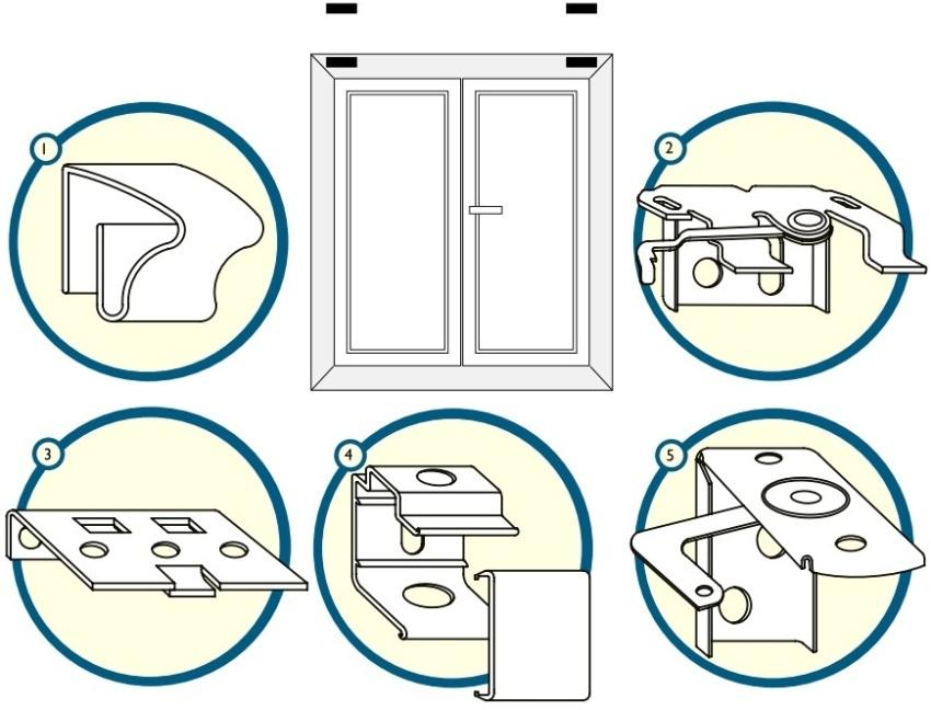 Варианты установки горизонтальных жалюзи: 1 - крепление на раму (завешивание), 2, 3, 4 и 5 - крепление к стене (раме окна) или крепление к потолку (проему окна)