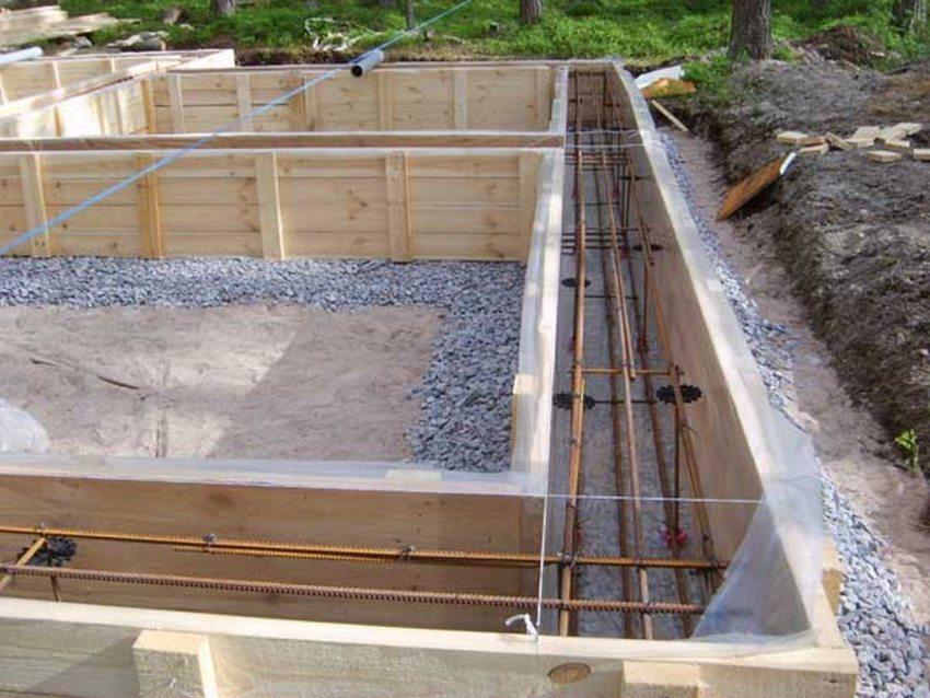 Закладка ленточного фундамента для постройки дома-шалаша
