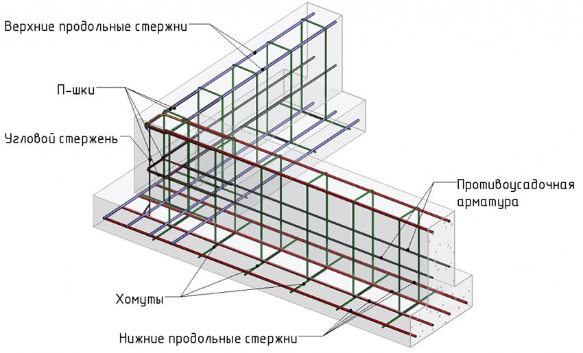 Инструкция по вязке арматуры