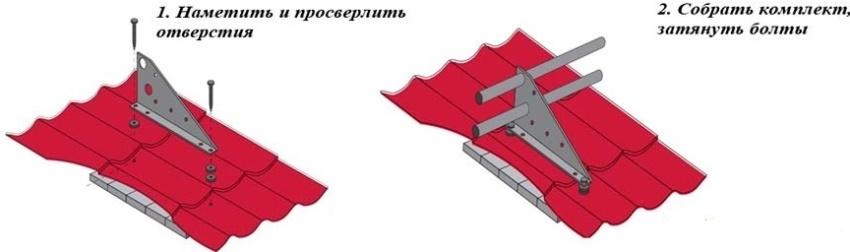 Схема монтажа универсального трубчатого снегозадержателя