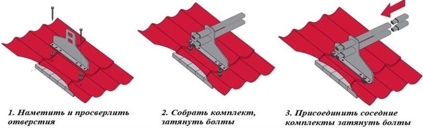 Схема монтажа модифицированного трубчатого снегозадержателя