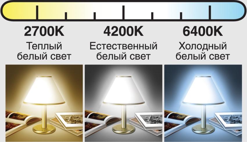 Шкала цветовой температуры источника света