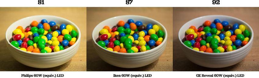 Сравнение уровня освещения ламп с разным индексом цветопередачи и одинаковыми характеристиками мощности