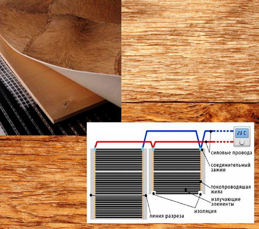 На упаковке с рулоном линолеума обязательно должна присутствовать пиктограмма, указывающая на возможность использования его в сочетании с теплым полом