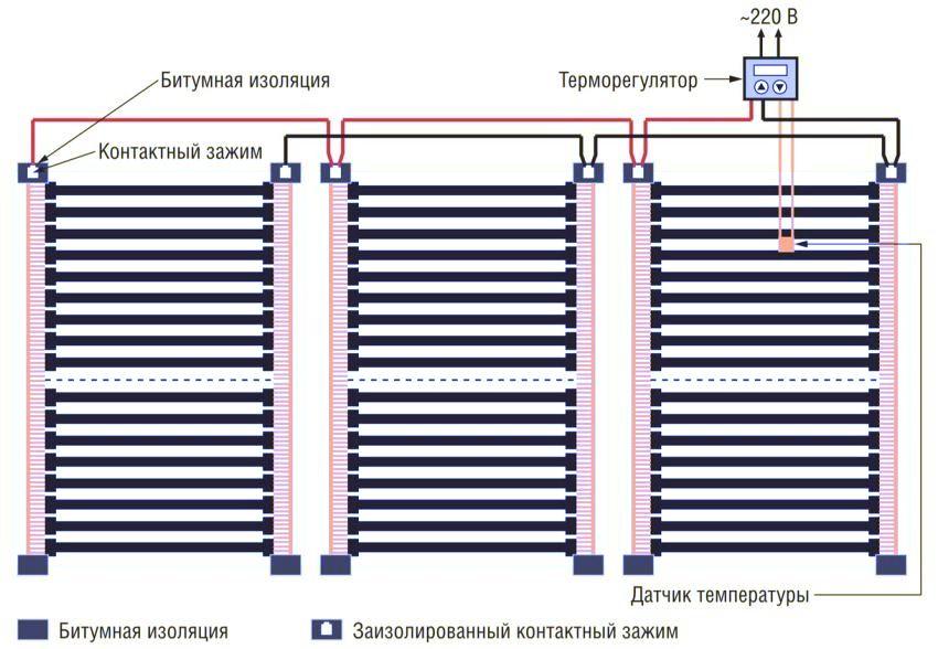 Электрическая схема подключения обогревающих матов для теплого пола
