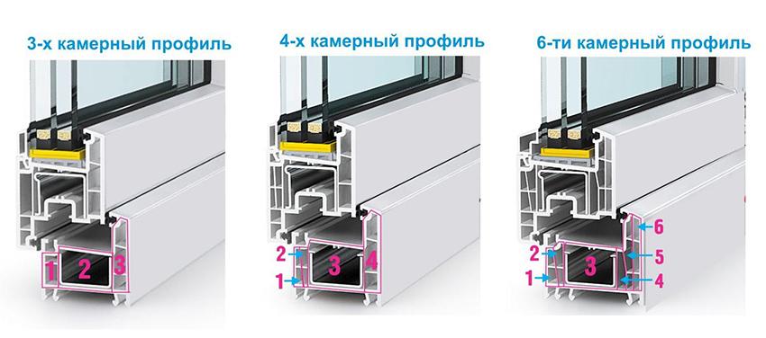 Количество камер в профиле напрямую влияет на теплоизоляцию в помещении