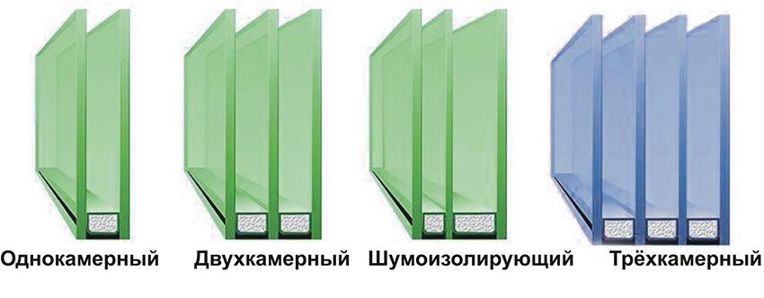 Количество стекол в пластиковом окне зависит от количества камер в стеклопакете