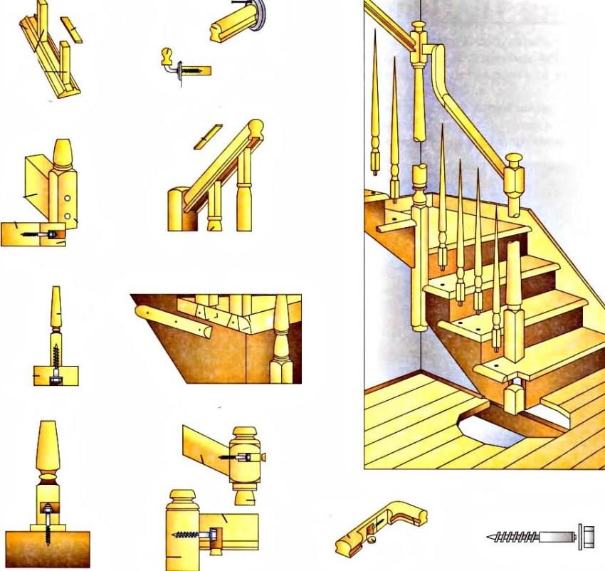 Крепление элементов деревянной лестницы