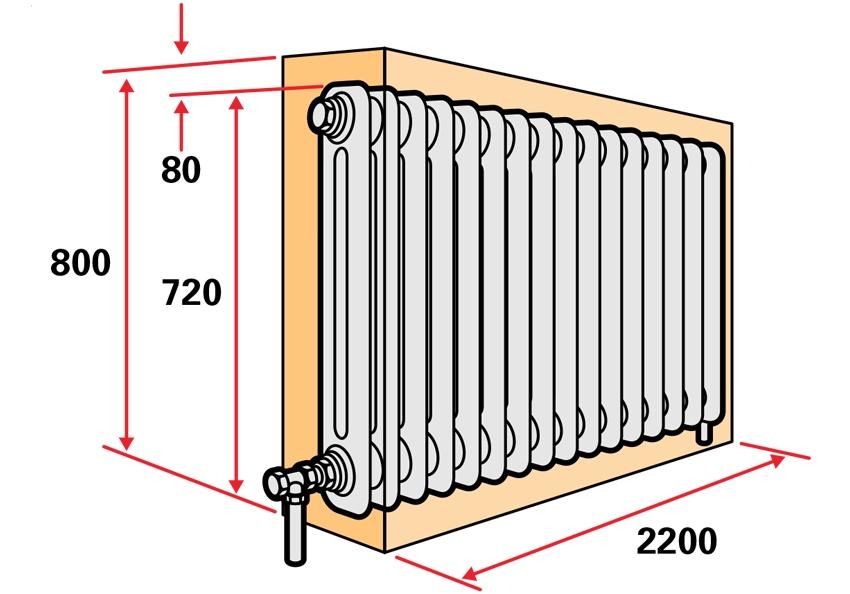 Прежде чем изготовить экран для радиатора отопления нужно произвести замеры