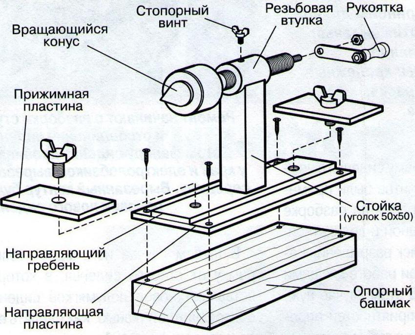 Схема токарного станка по дереву