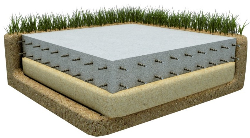 Plate foundation for a barbecue grill