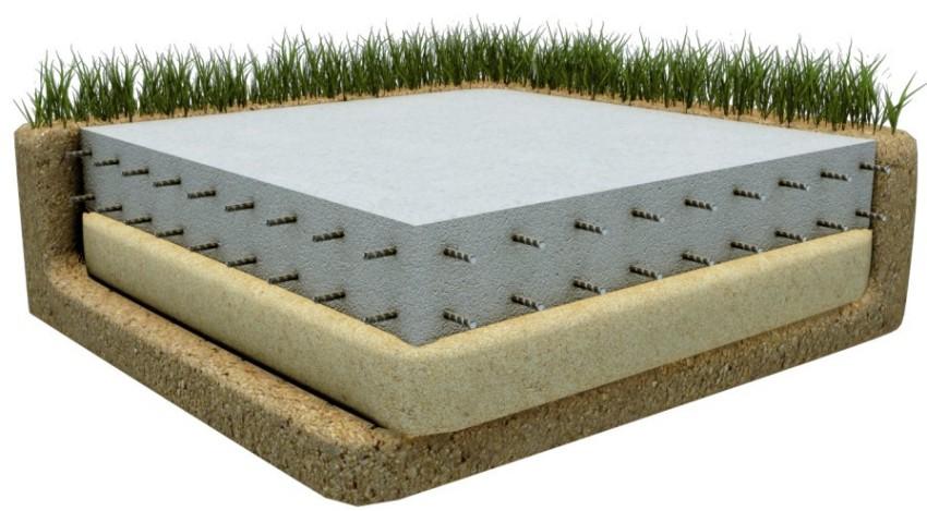 Плитный фундамент для мангала из кирпича