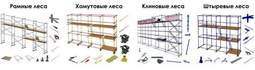 Типы конструкции строительных лесов
