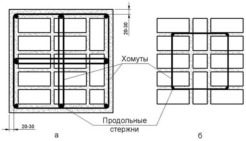 Продольное армирование кладки: а - наружное расположение стержней, б - внутреннее расположение стержней