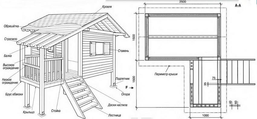 Деревянный домик на участке - чертеж