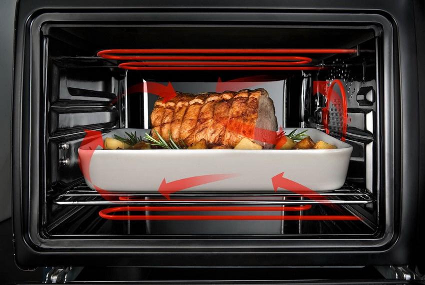 Наличие конвекции в духовке способствует быстрому приготовлению пищи