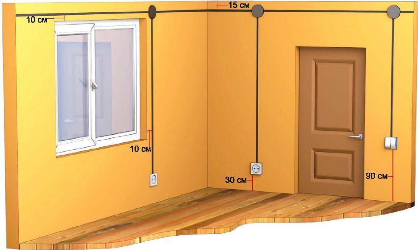Рекомендуемая высота расположения розеток и выключателей в квартире
