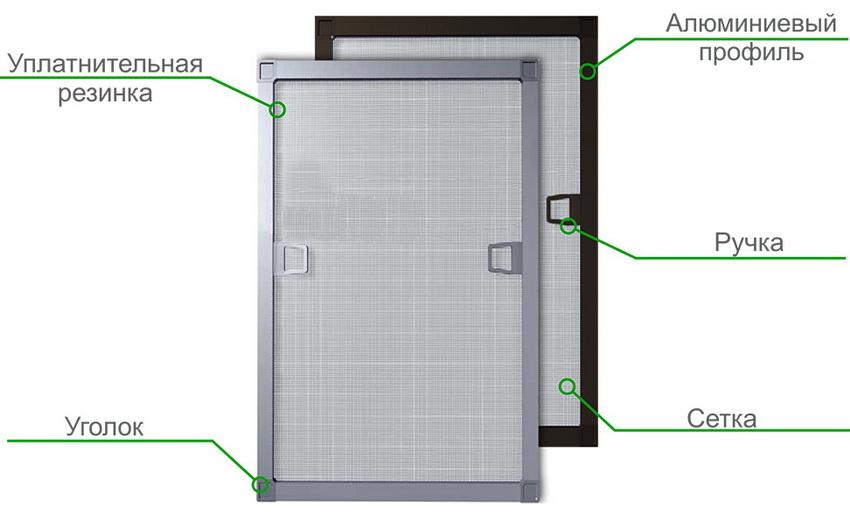 Конструкция москитной сетки для пластикового окна