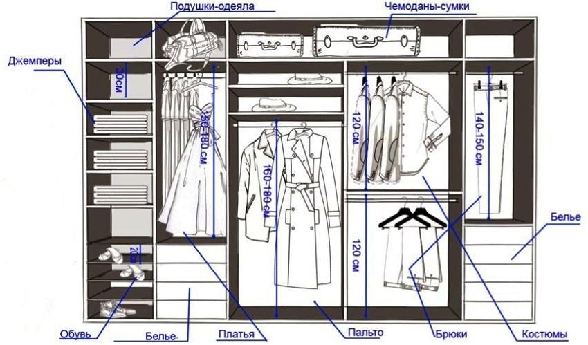 Наполнение шкафа купе с указанными размерами