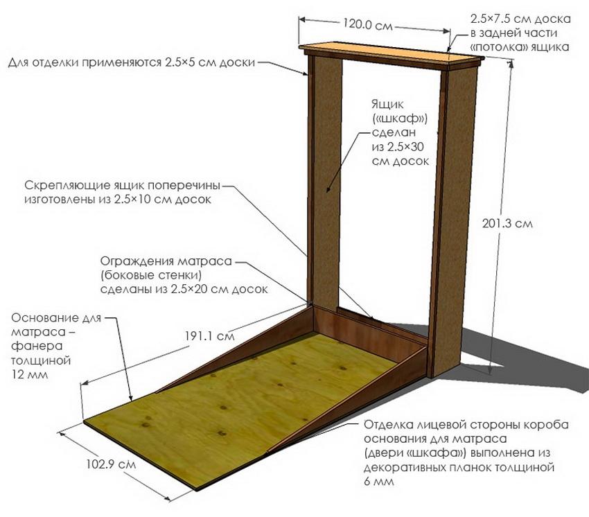 Подробная конструкция откидной кровати