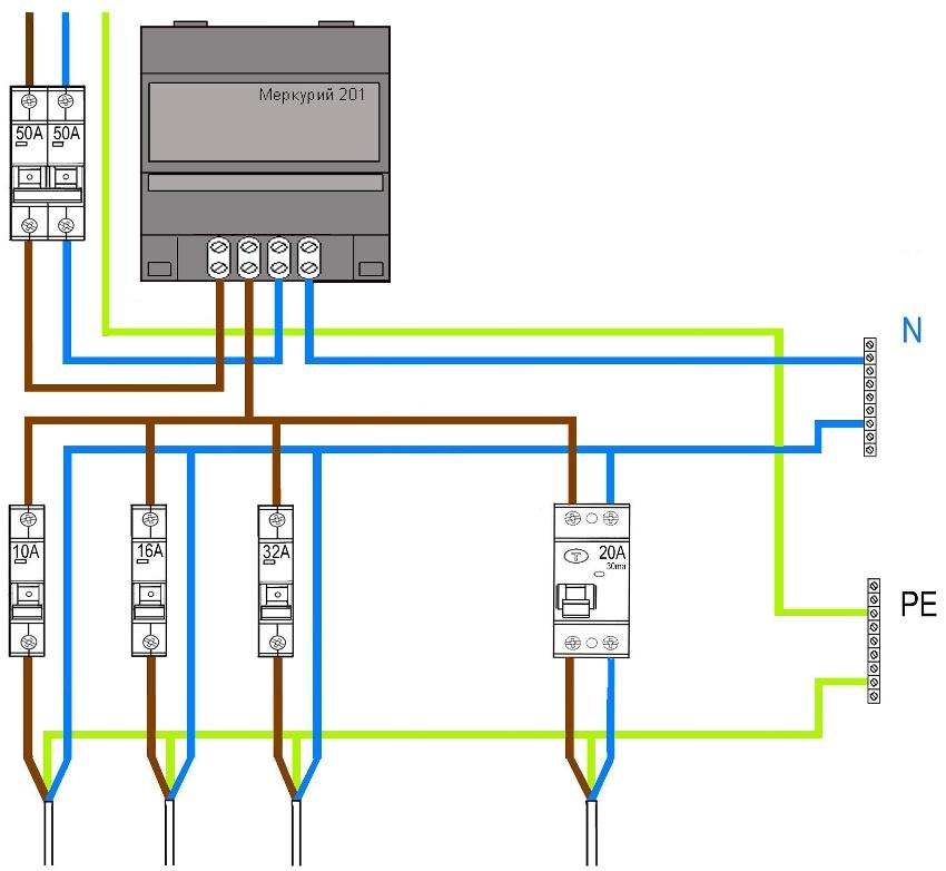 Схема электрического щитка для подводки электричества в ванную