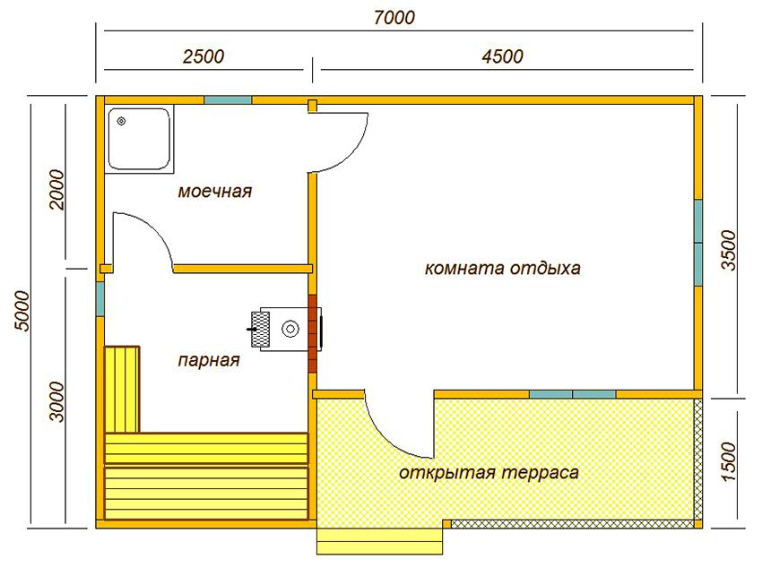 Проект бани размером 5 на 7 метров с открытой террасой