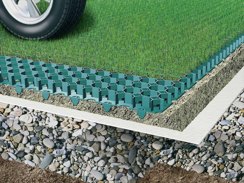 Схема расположения слоев газонной парковки