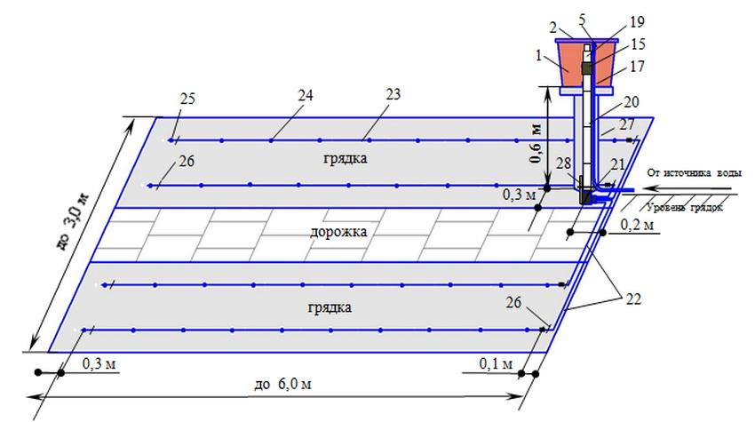Схема монтажа системы капельного полива Клип-36