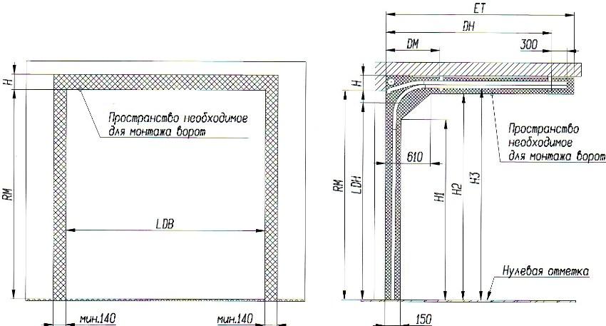 Схема монтажа подъемных ворот для гаража