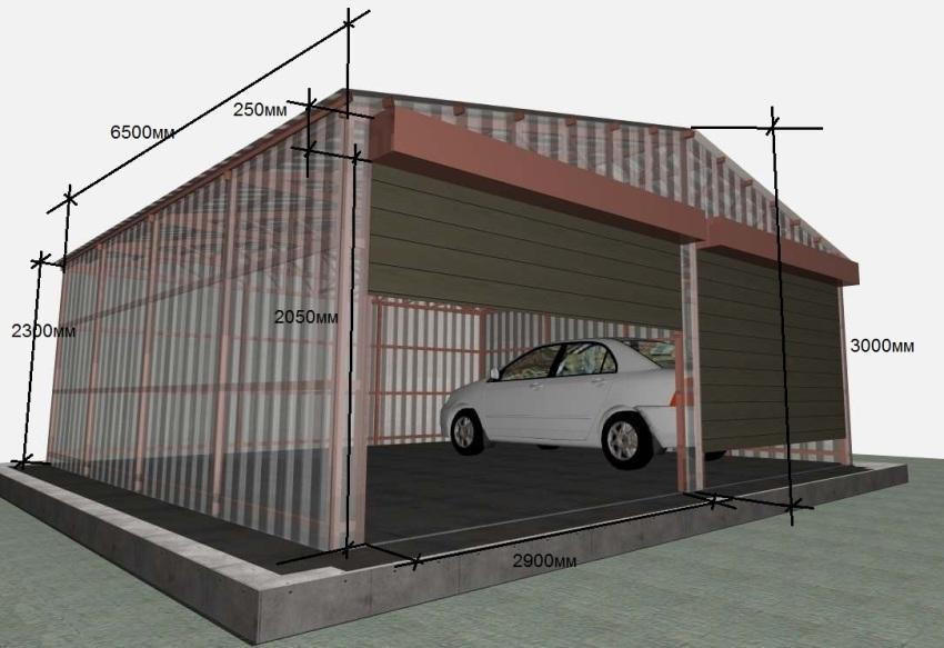 Схема каркасного гаража из профнастила