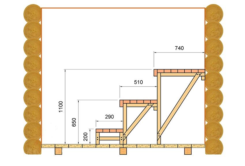 Составление схемы монтажа полок в бане важный и ответственный процесс