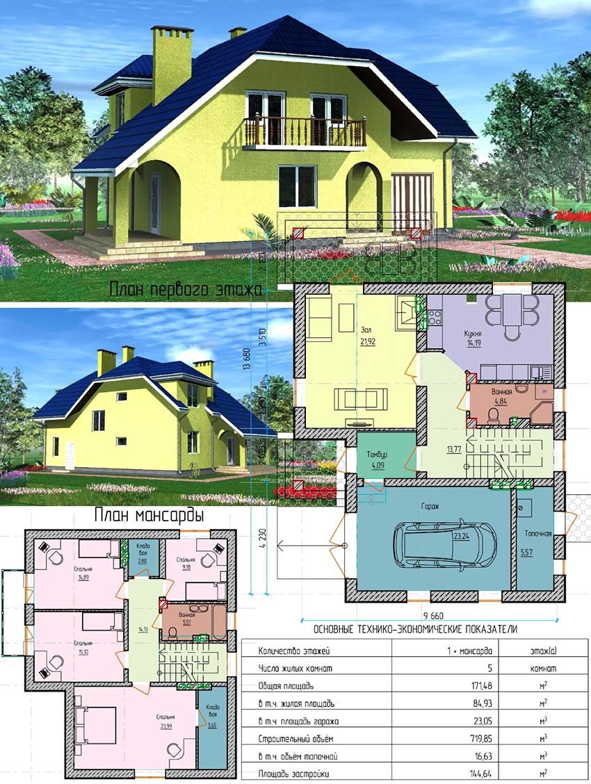 Для строения дома с мансардой и гаражом можно воспользоваться готовым проектом
