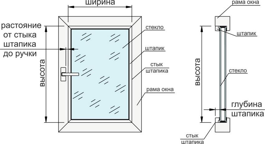 Схема установки жалюзи на балконное окно