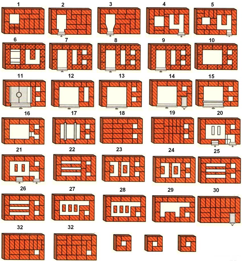 Первый вариант порядовки – это схематическое изображение конструкции по рядам