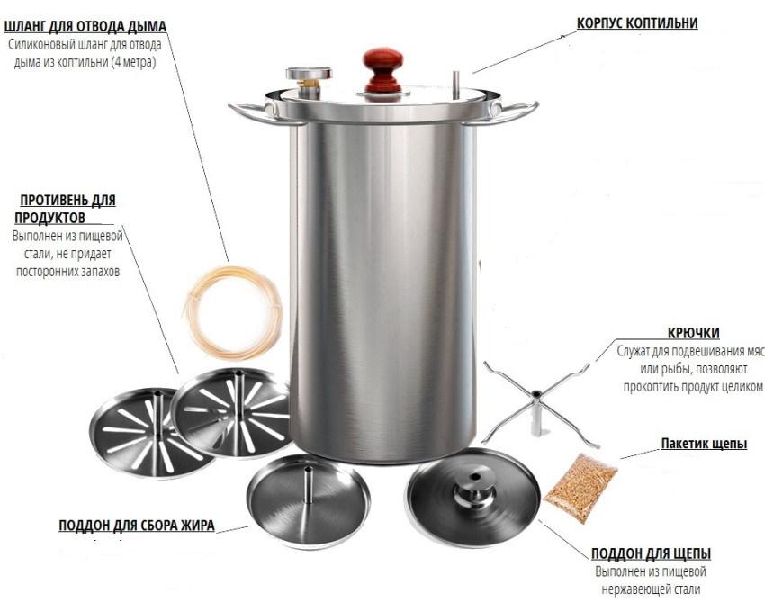 Основные конструктивные элементы коптильни горячего копчения