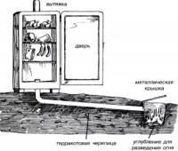 Чертеж коптильни из холодильника