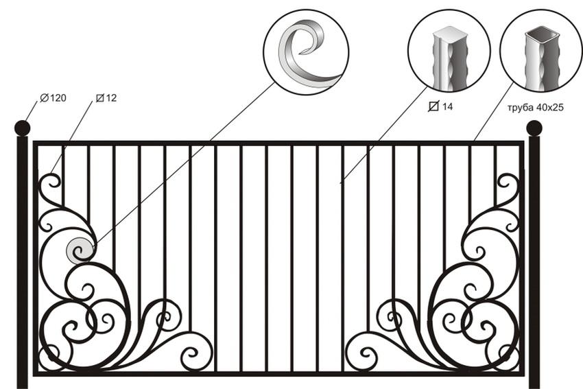 Схема конструкции секции кованого забора