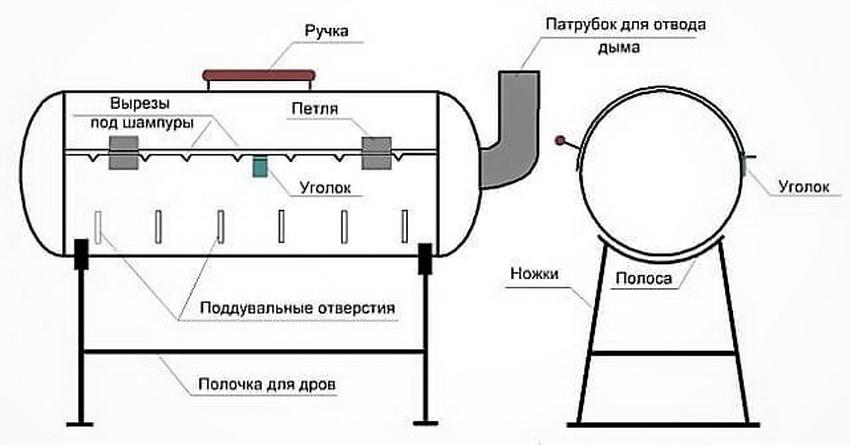 Эскизный чертеж мангала из газового баллона