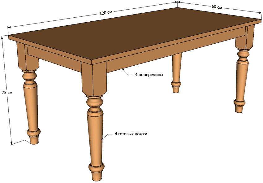 Чертеж стола из древесины для комнаты отдыха своими руками